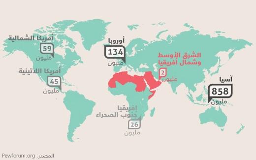 الإلحاد يجد طريقه إلى العالم العربي