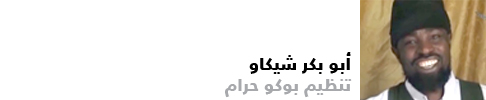 مشاهير عالم الجهاد - أشهر الشخصيات التي اتعبت منهج الجهاد - أبو بكر شيكاو