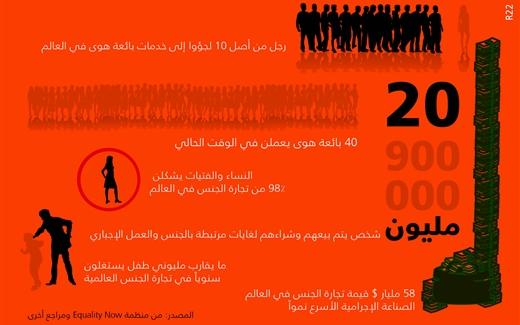 الدعارة في العالم العربي - بازارات الجنس في العالم العربي - الإمارات