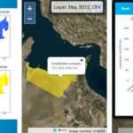 UAE Live Solar تطبيق قادر على قياس الاشعاع الشمسي