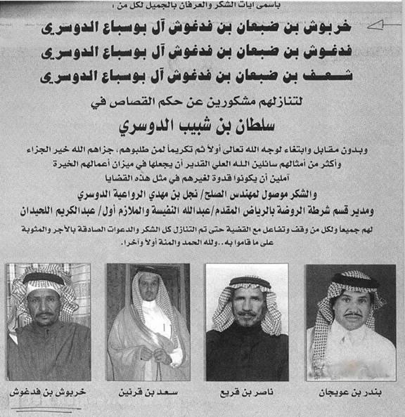 وصفة تدقيق رقمي اسماء الرجال العرب Dsvdedommel Com