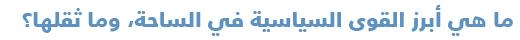 دليل مبسّط للتعرف على السياسة في البحرين - أبرز القوى السياسية