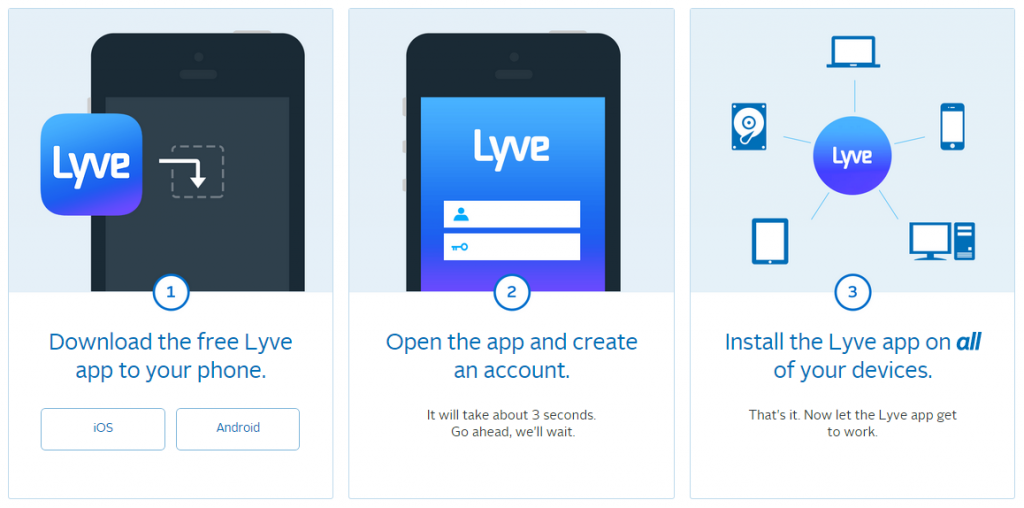 تطبيق Lyve لتجميع صورك والفيديوات في مكتبة واحدة