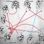 ويكيليكس الفن العربي، بهلوانيو سيرك التواصل الاجتماعي