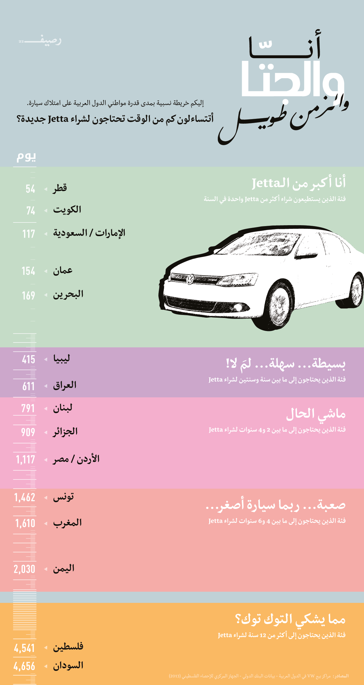 R22_Jetta_Index_infograph_20150314