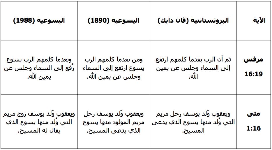 ترجمة الكتاب المقدس للغة العربية - الفروقات