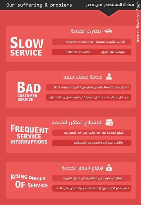 ثورة الانترنت - معاناة المستخدم في مصر