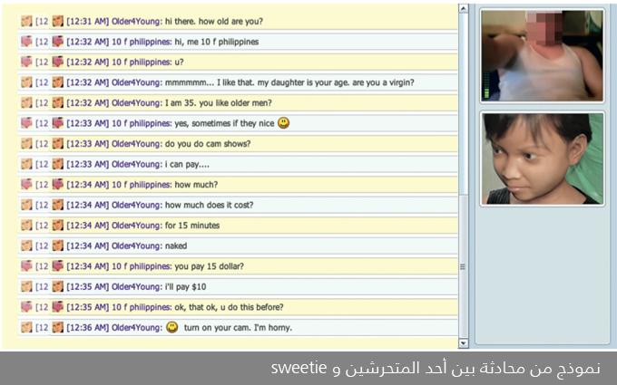 الفتاة سويتي .. فتاة افتراضية تطارد مشتهي الأطفال - نموذج محادثة