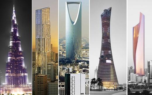 أعلى المدن العربية