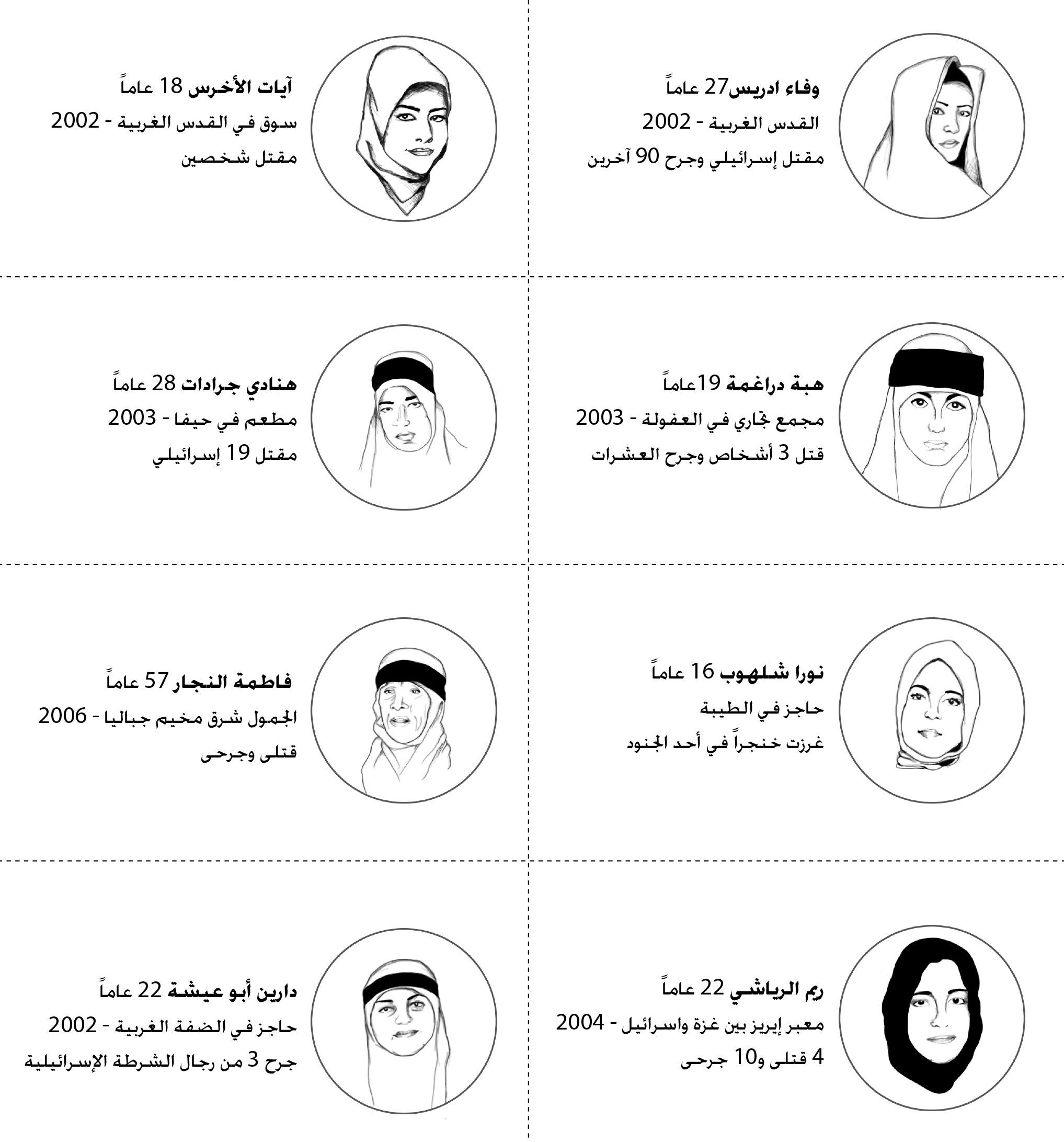 جهاد المرأة .. ما لا يحقّقه الرجال - صورة 1