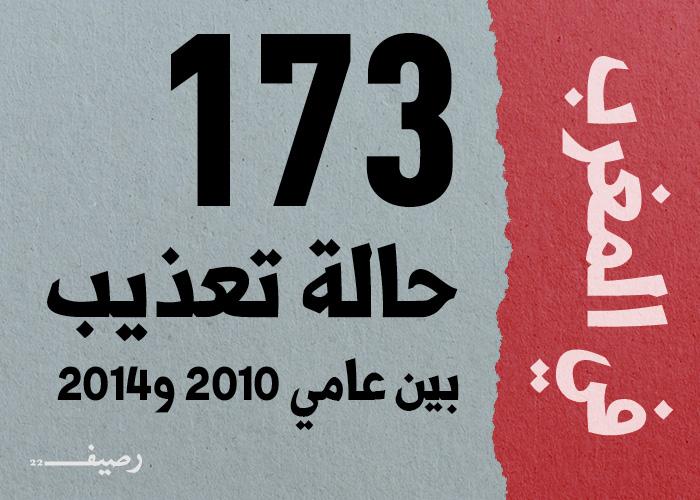 التعذيب وسيلة الأنظمة العربية المفضلة لقمع معارضيها - المغرب