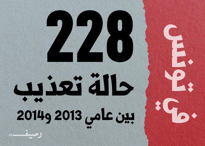 التعذيب وسيلة الأنظمة العربية المفضلة لقمع معارضيها - تونس