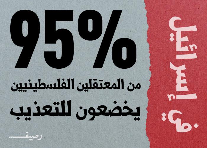 التعذيب وسيلة الأنظمة العربية المفضلة لقمع معارضيها - فلسطين
