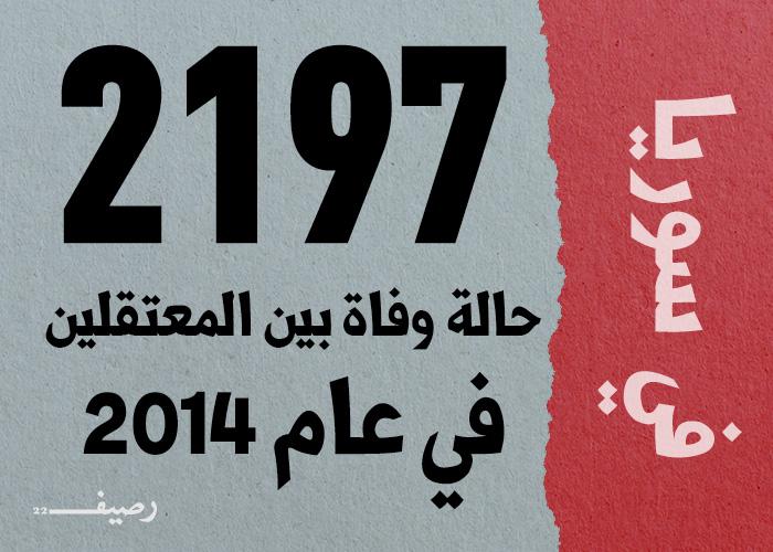 التعذيب وسيلة الأنظمة العربية المفضلة لقمع معارضيها - سوريا