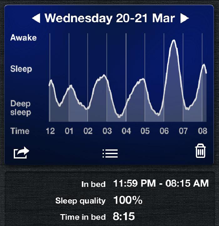 افضل التطبيقات المجانية للسيطرة على التوتر - Sleep Cycle
