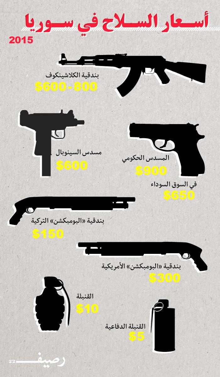 السلاح بين المدنيين في سوريا .. كيف ينتشر؟ أسعار السلاح