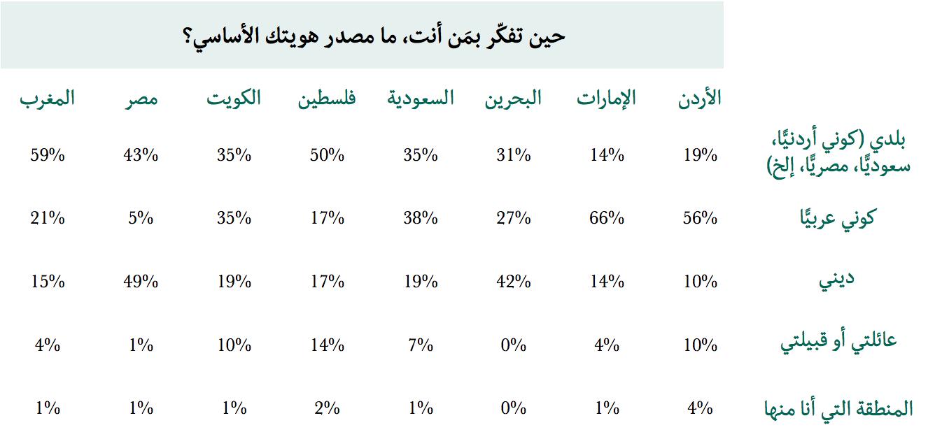 جيل الألفية المسلم - مصدر هويتك الأساسي