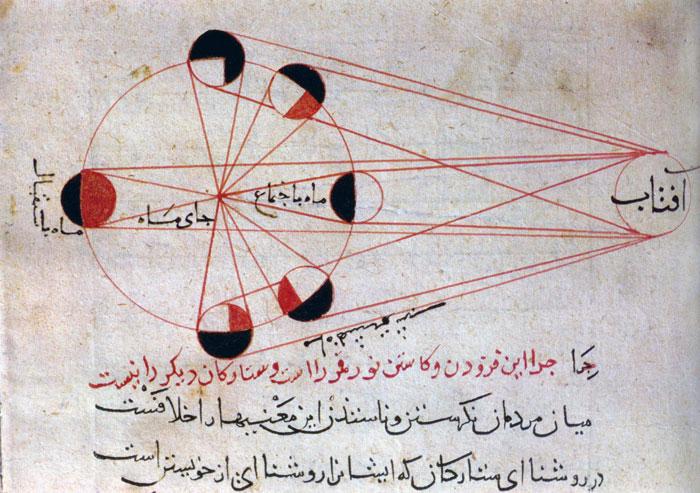 الأبراج عند العرب - القمر للبيروني أطوار