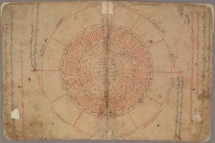 صورة الكون منذ ألف عام - صور قديمة للكون - رسم بياني للكون