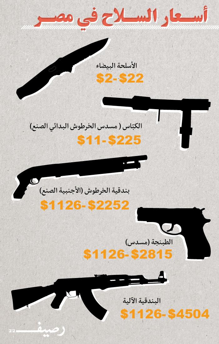 اسعار السلاح في مصر