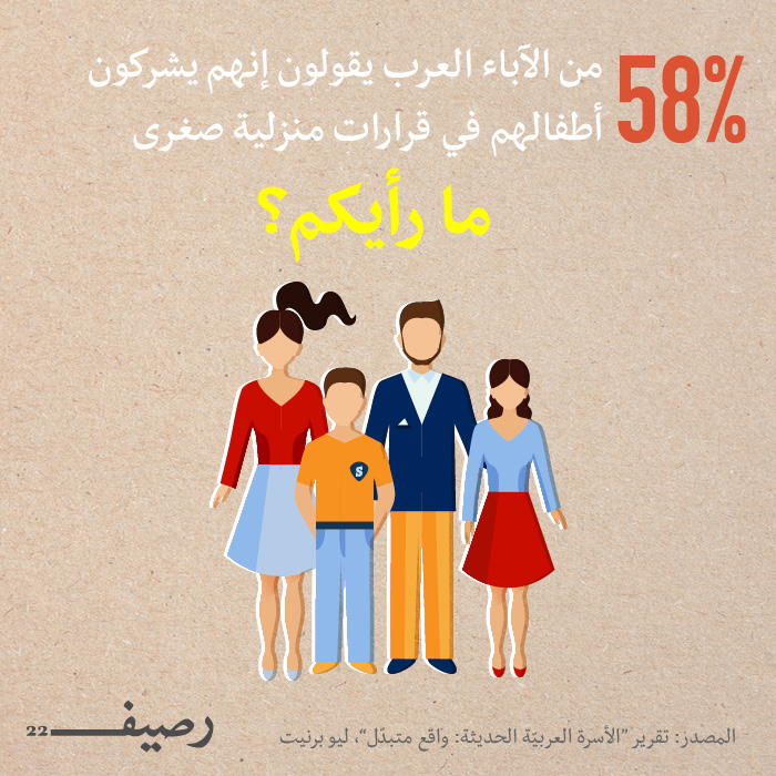 Social Media for Arab Families2