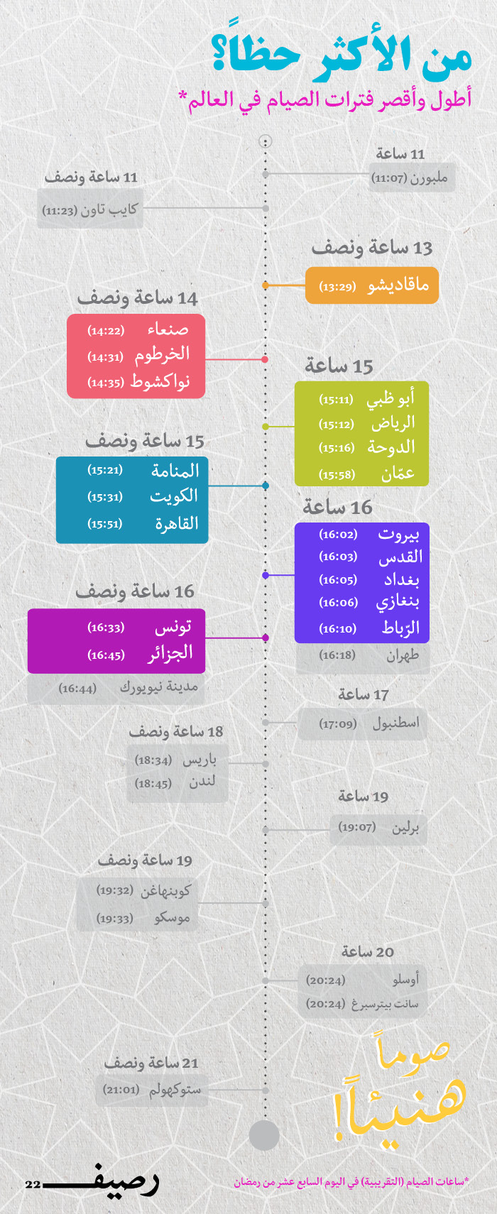 MAIN Ramadan Fasting Hours 2016