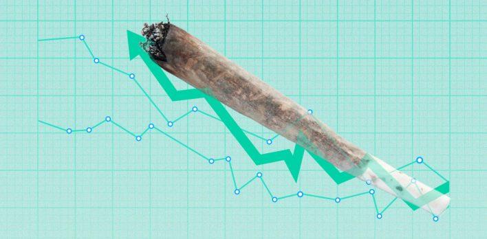 العصر الذهبي لبورصة الماريخوانا